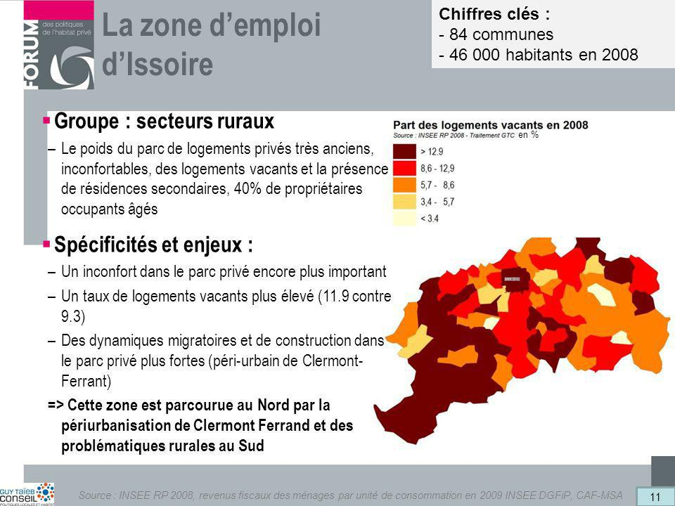 La zone d'emploi d'Issoire