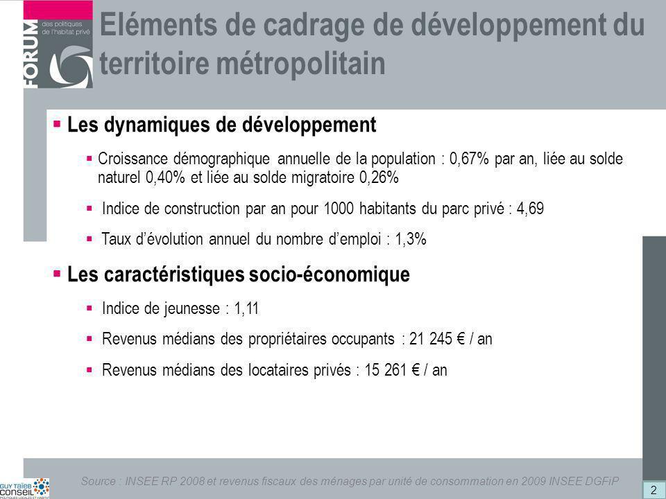 Eléments de cadrage de développement du territoire métropolitain
