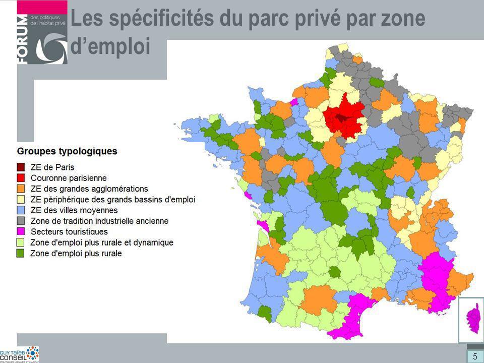 Les spécificités du parc privé par zone d'emploi