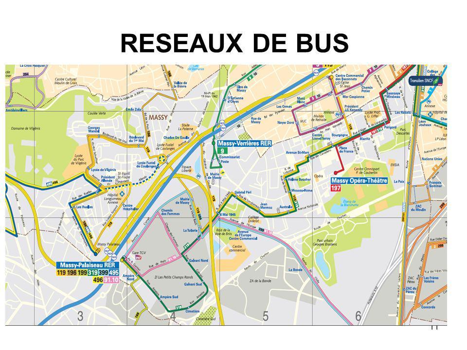 RESEAUX DE BUS