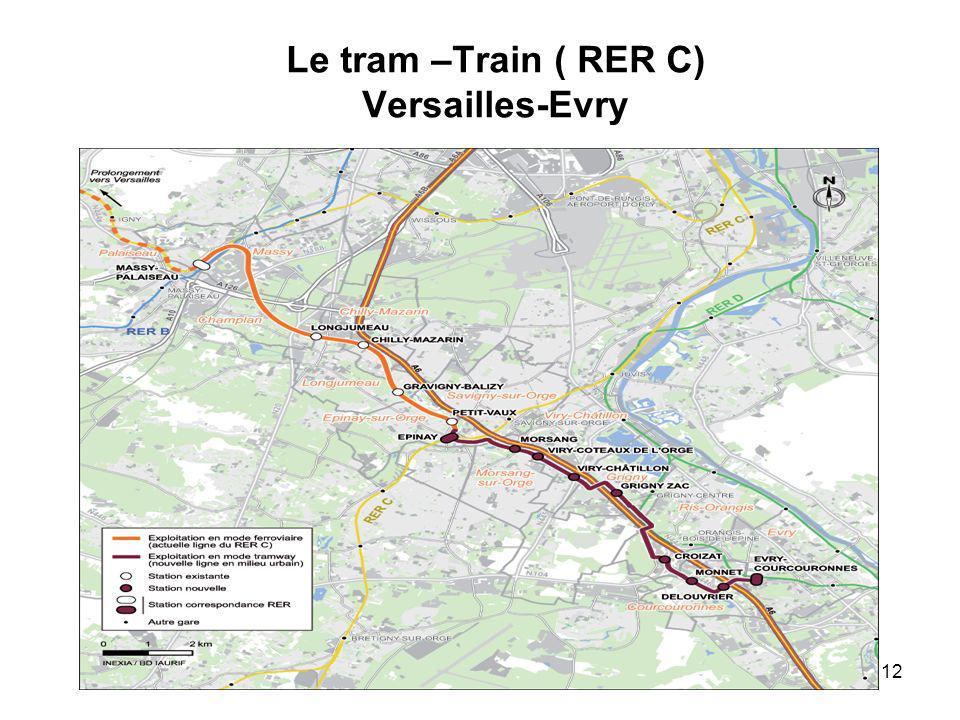 Le tram –Train ( RER C) Versailles-Evry