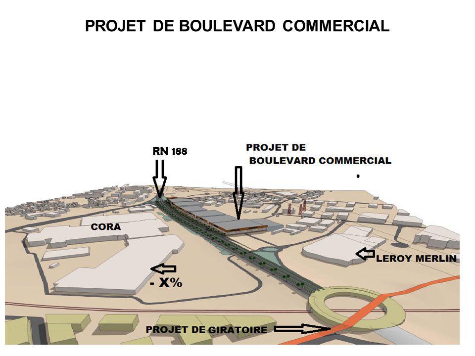 PROJET DE BOULEVARD COMMERCIAL
