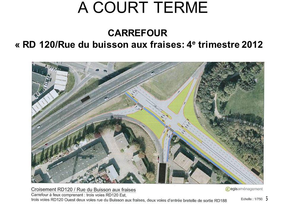 CARREFOUR « RD 120/Rue du buisson aux fraises: 4e trimestre 2012