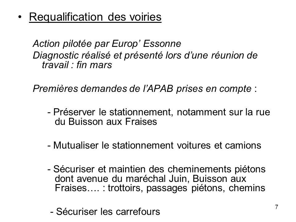 Requalification des voiries