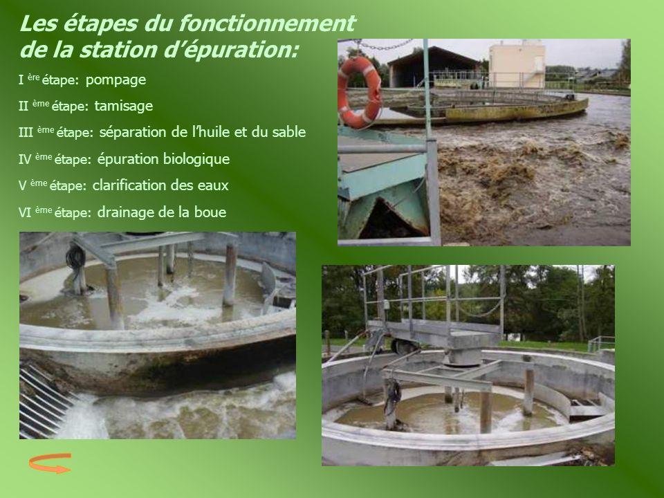 Les étapes du fonctionnement de la station d'épuration: