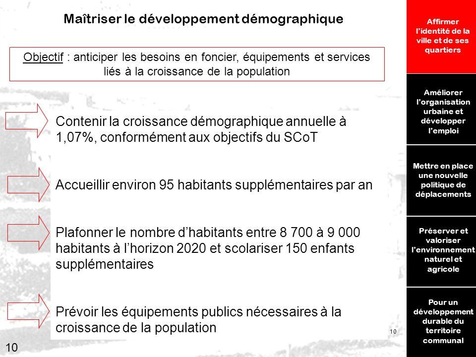 Maîtriser le développement démographique