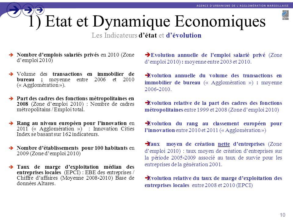 1) Etat et Dynamique Economiques Les Indicateurs d'état et d'évolution