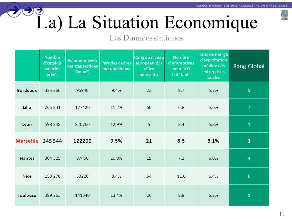 1.a) La Situation Economique Les Données statiques