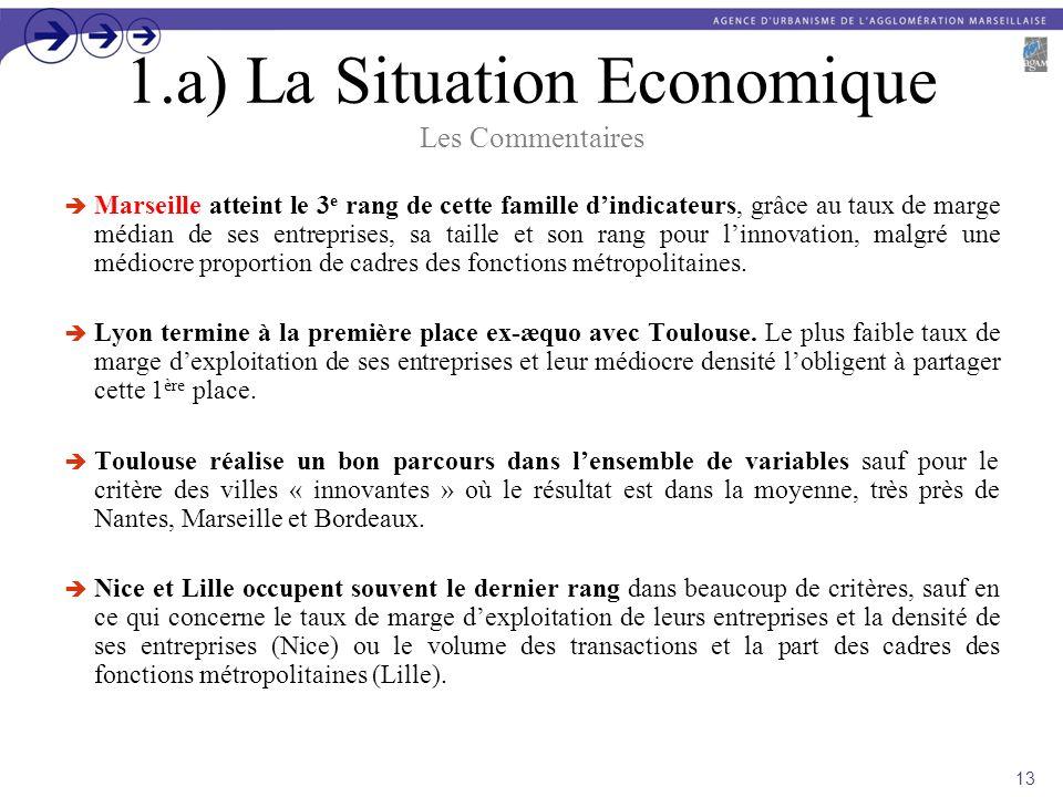 1.a) La Situation Economique Les Commentaires