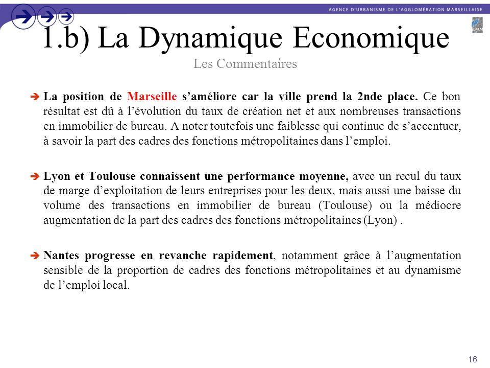 1.b) La Dynamique Economique Les Commentaires
