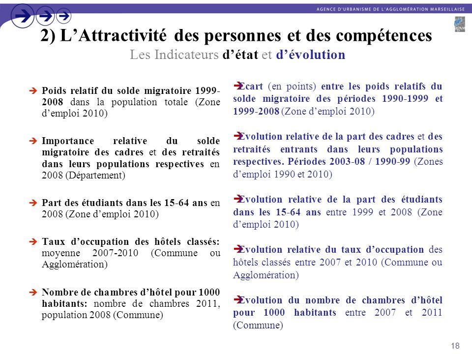 2) L'Attractivité des personnes et des compétences Les Indicateurs d'état et d'évolution