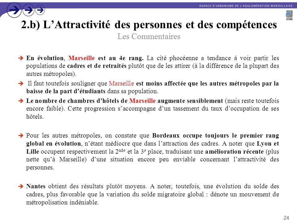 2.b) L'Attractivité des personnes et des compétences Les Commentaires
