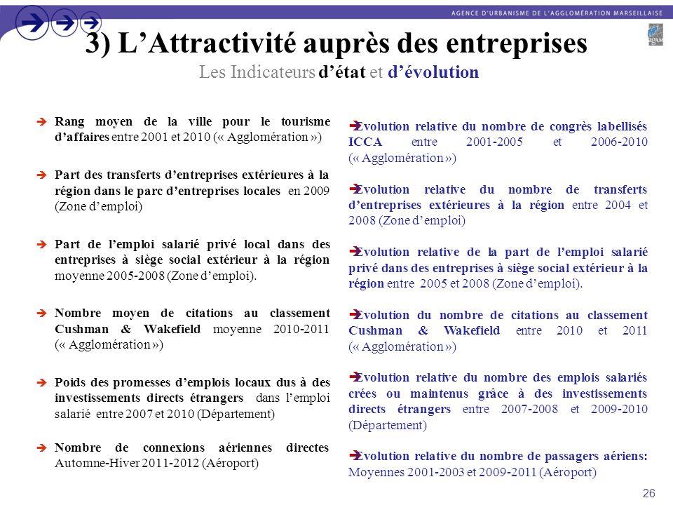 3) L'Attractivité auprès des entreprises Les Indicateurs d'état et d'évolution