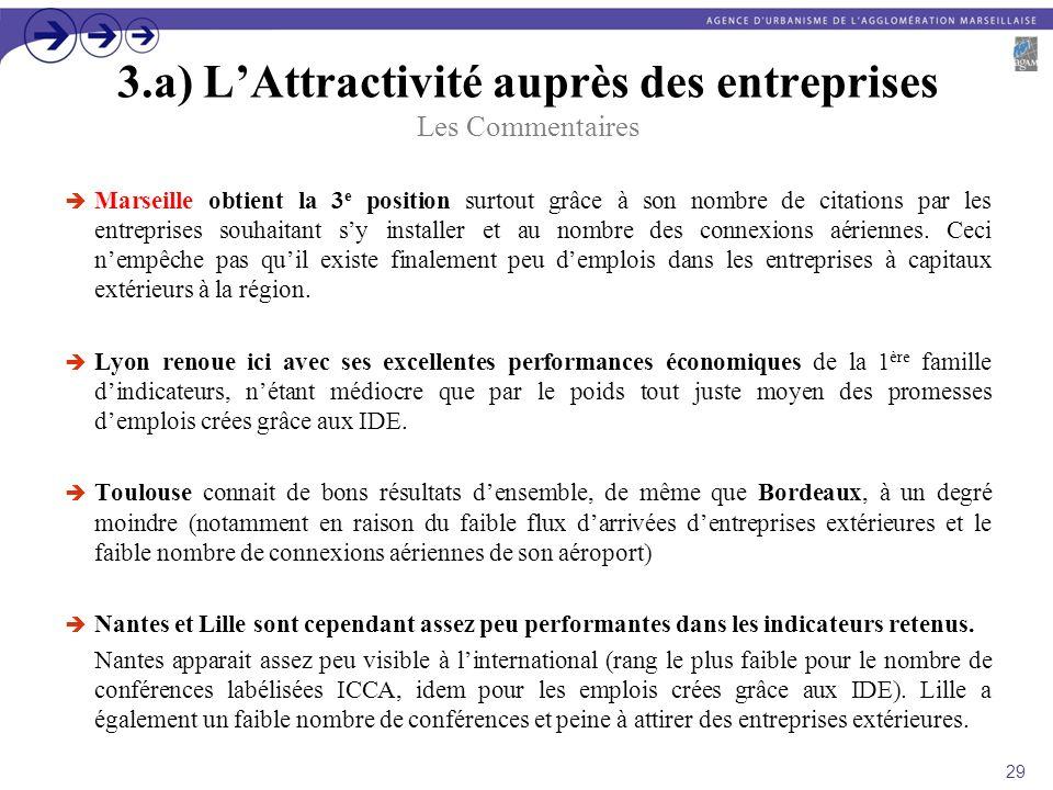 3.a) L'Attractivité auprès des entreprises Les Commentaires