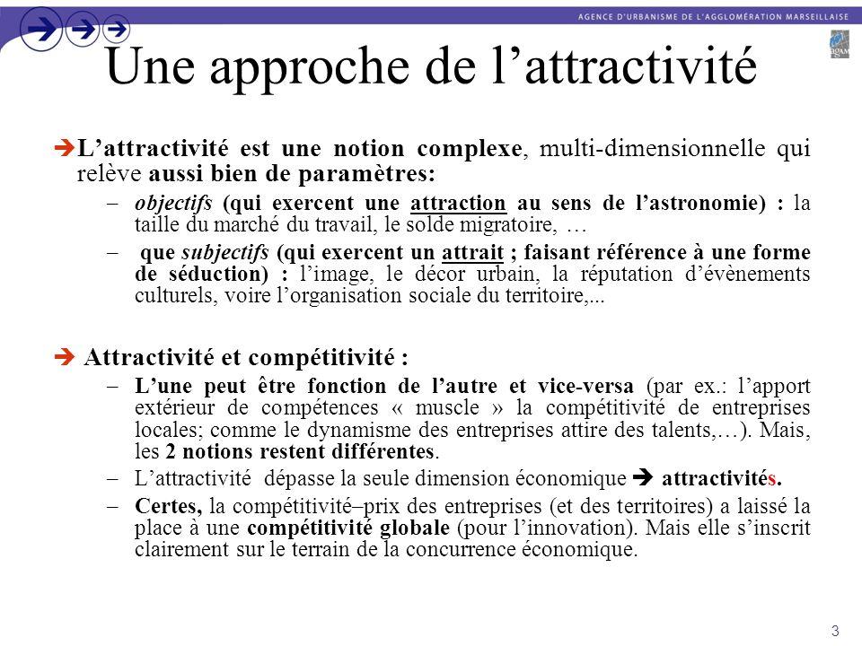Une approche de l'attractivité