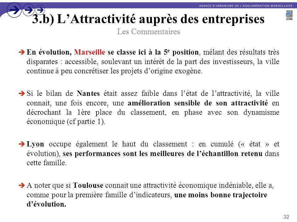3.b) L'Attractivité auprès des entreprises Les Commentaires