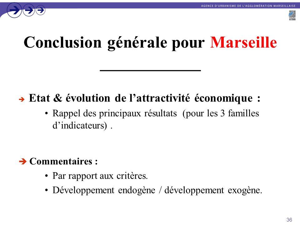 Conclusion générale pour Marseille ____________