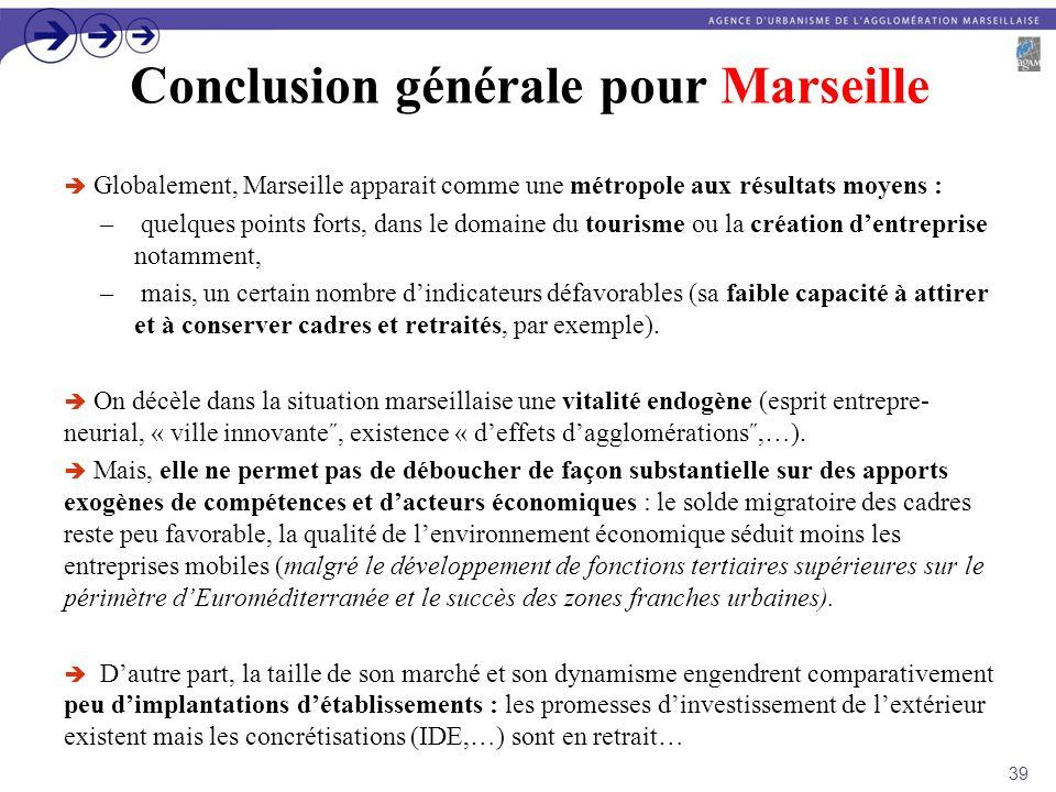 Conclusion générale pour Marseille