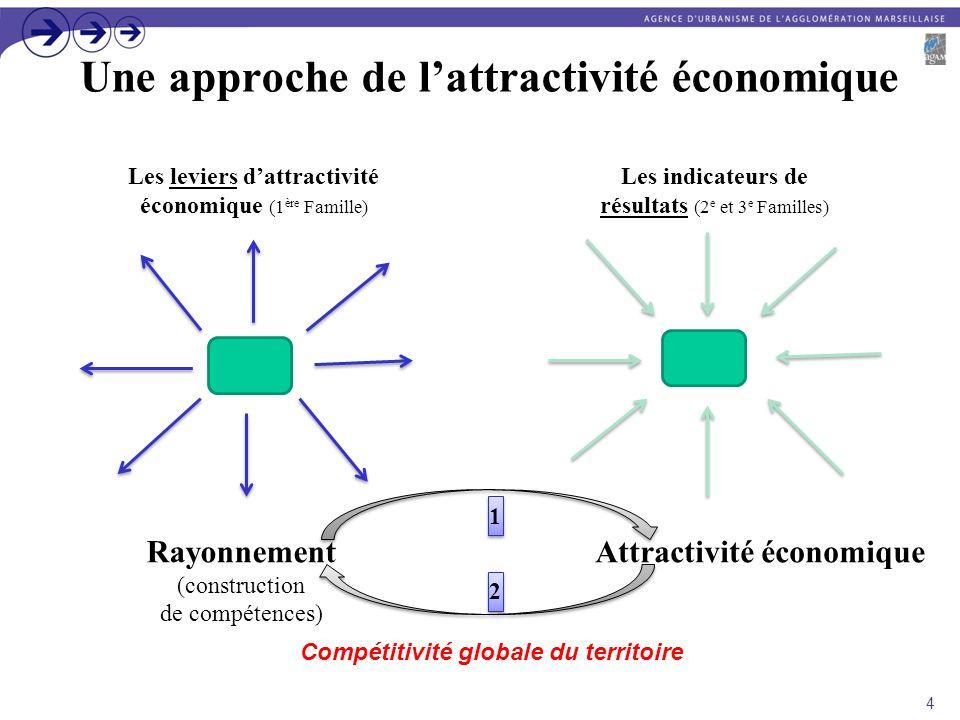 Une approche de l'attractivité économique