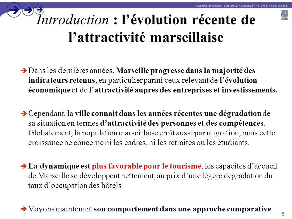 Introduction : l'évolution récente de l'attractivité marseillaise