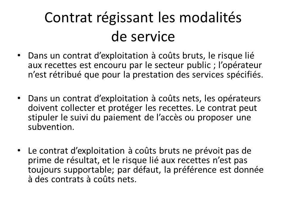 Contrat régissant les modalités de service