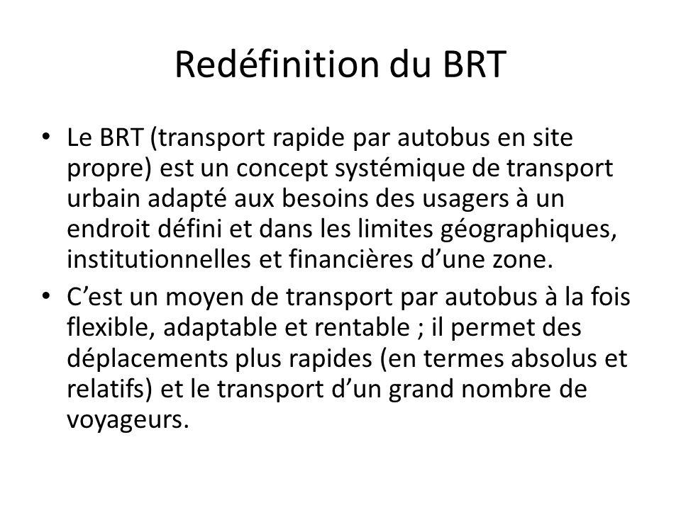 Redéfinition du BRT