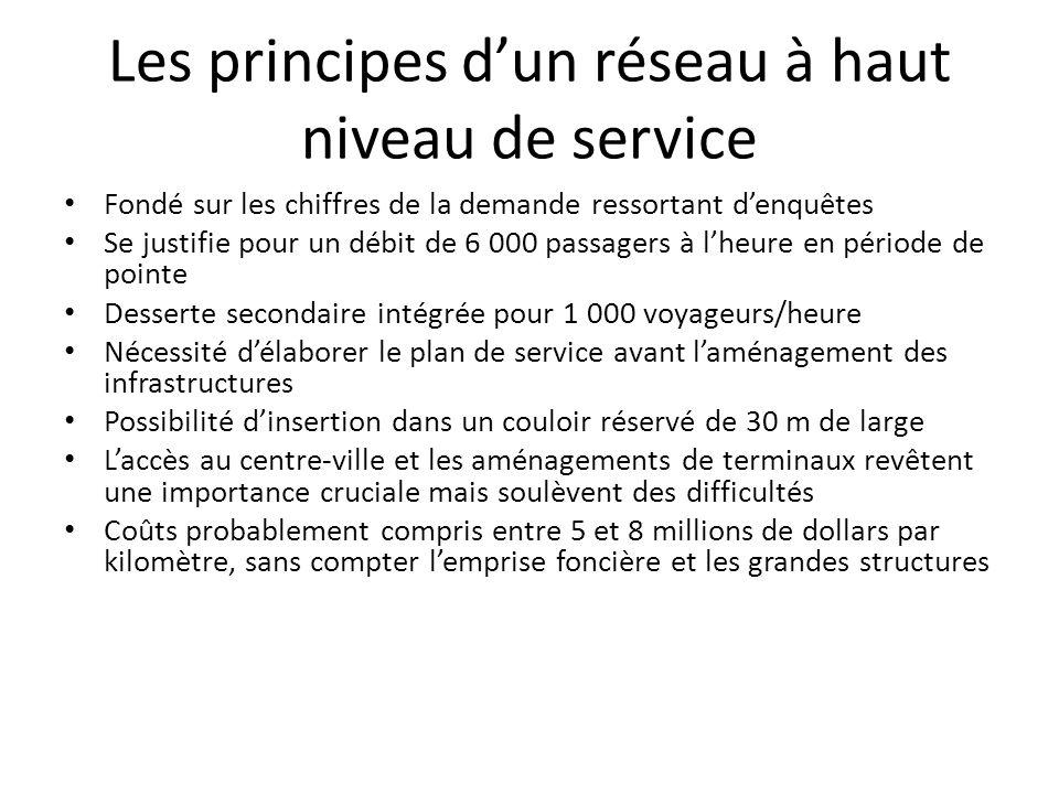 Les principes d'un réseau à haut niveau de service