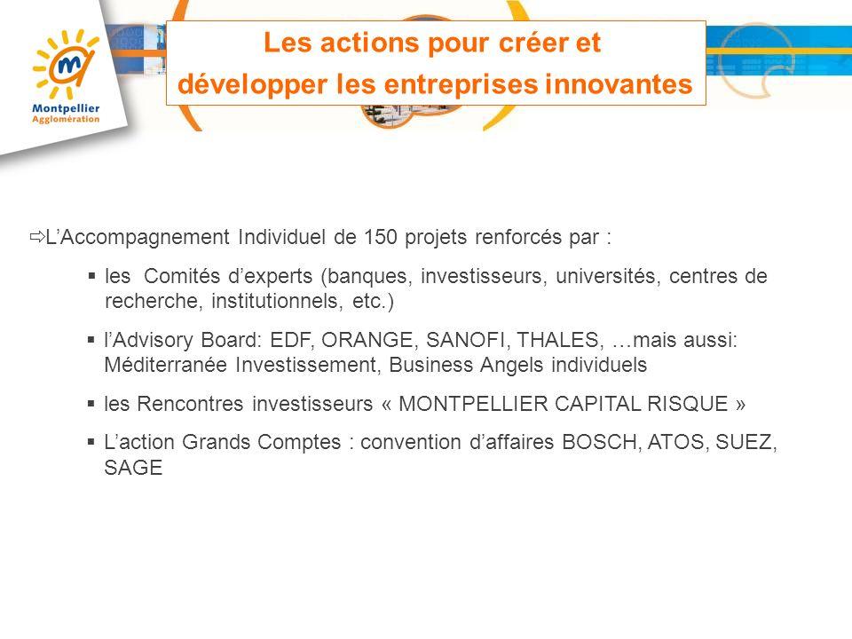 Les actions pour créer et développer les entreprises innovantes