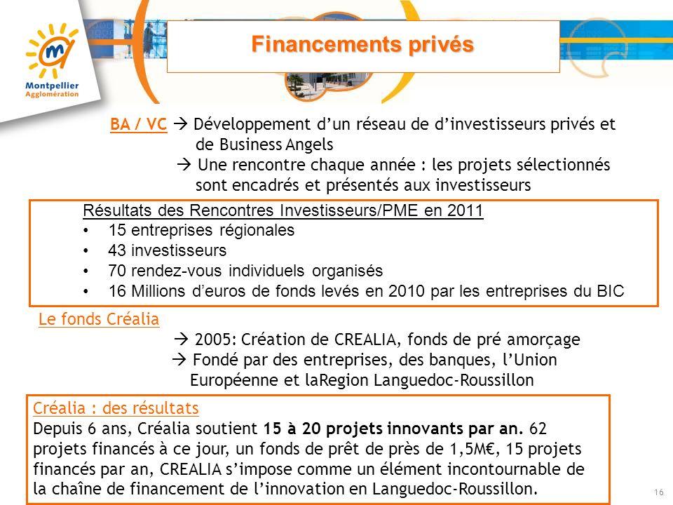 Financements privés BA / VC  Développement d'un réseau de d'investisseurs privés et de Business Angels.