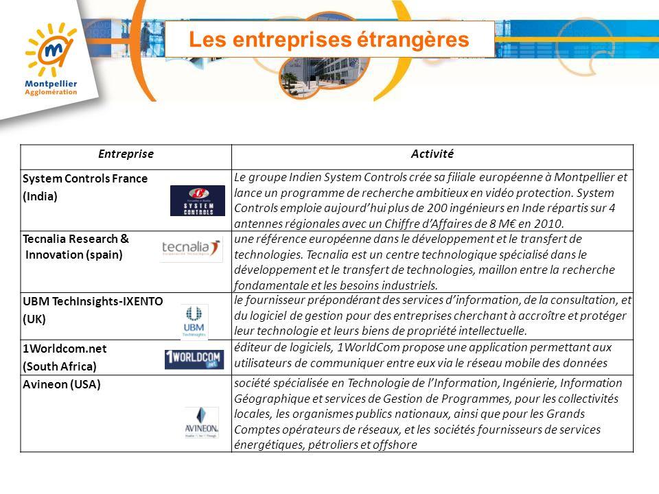 Les entreprises étrangères