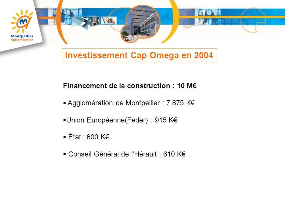 Investissement Cap Omega en 2004