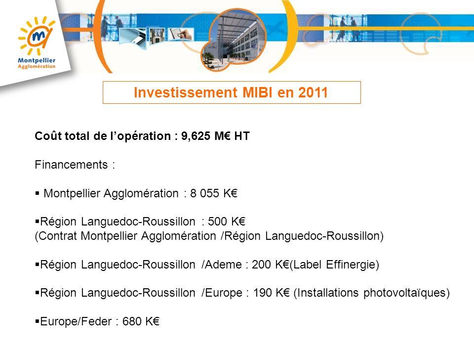 Investissement MIBI en 2011