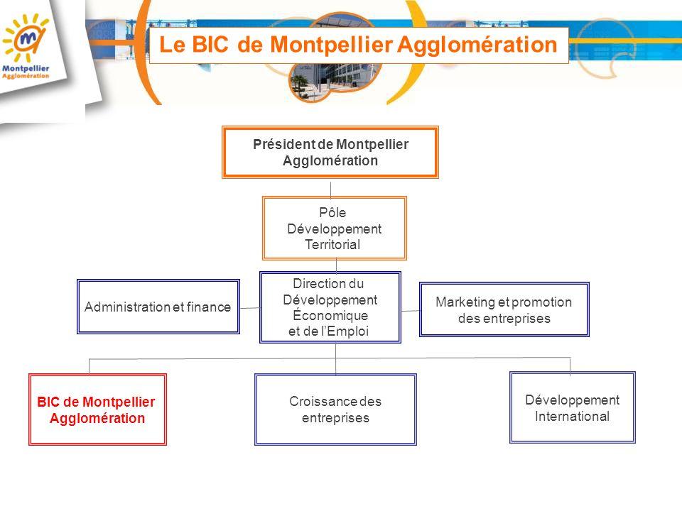 Le BIC de Montpellier Agglomération Président de Montpellier