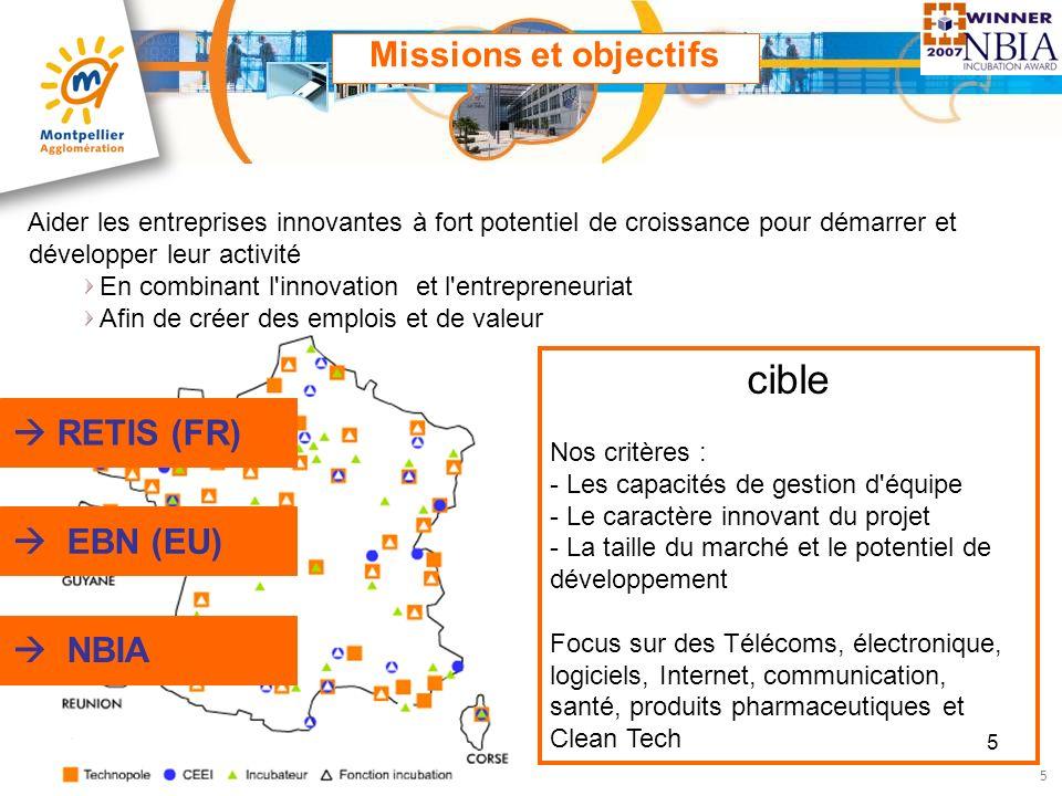 cible Missions et objectifs  RETIS (FR)  EBN (EU)  NBIA