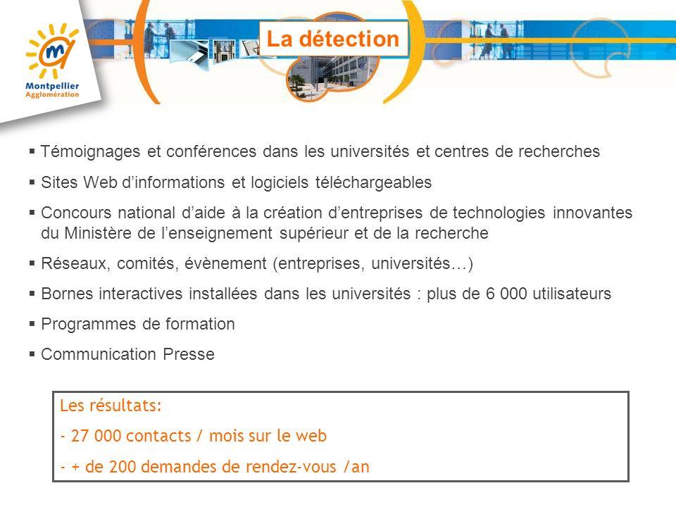 La détection Témoignages et conférences dans les universités et centres de recherches. Sites Web d'informations et logiciels téléchargeables.