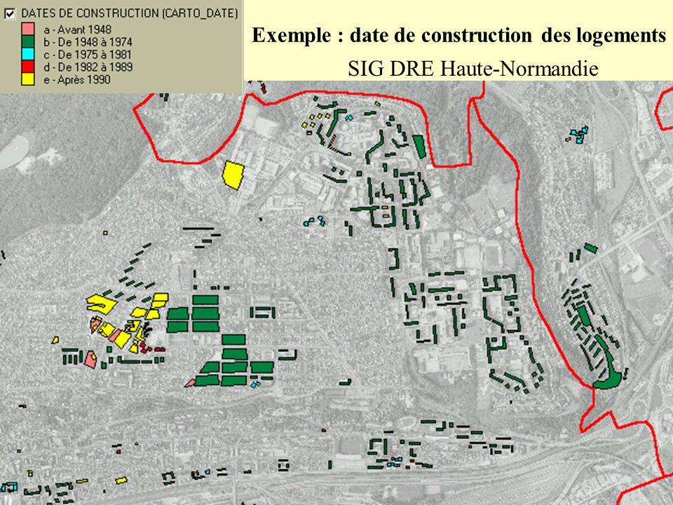 Exemple : date de construction des logements