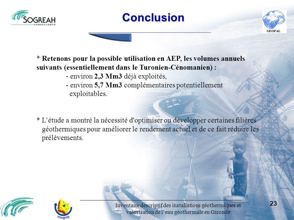 Conclusion * Retenons pour la possible utilisation en AEP, les volumes annuels suivants (essentiellement dans le Turonien-Cénomanien) :