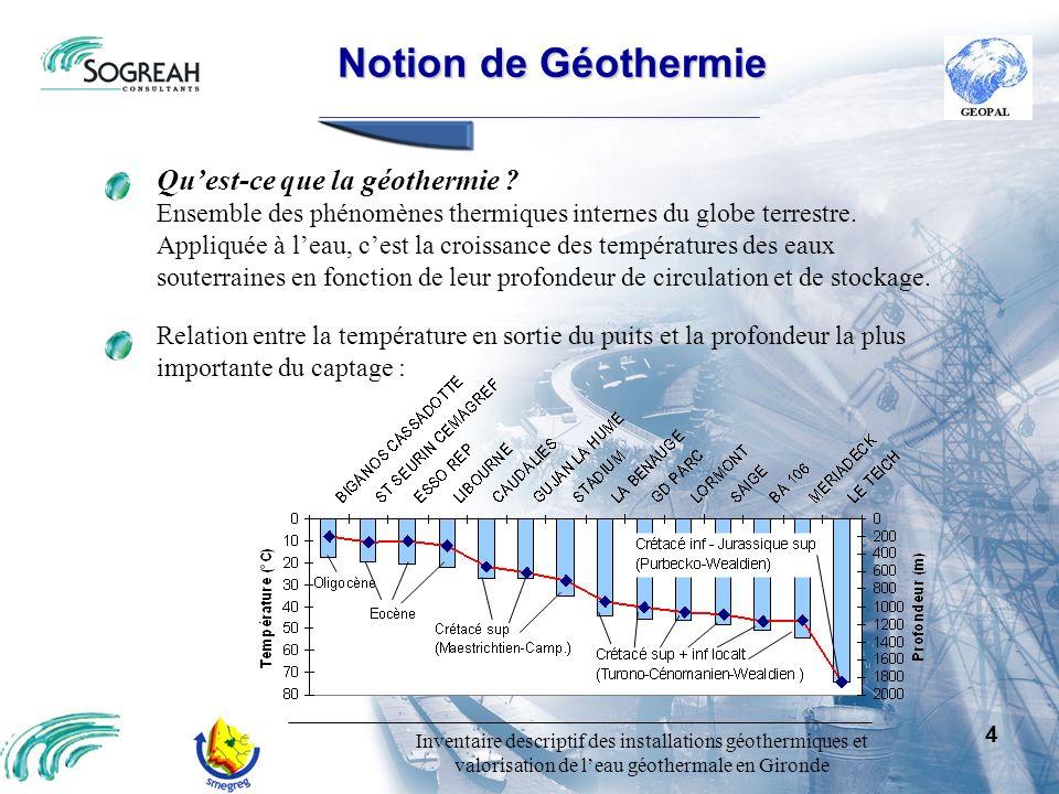 Notion de Géothermie Qu'est-ce que la géothermie