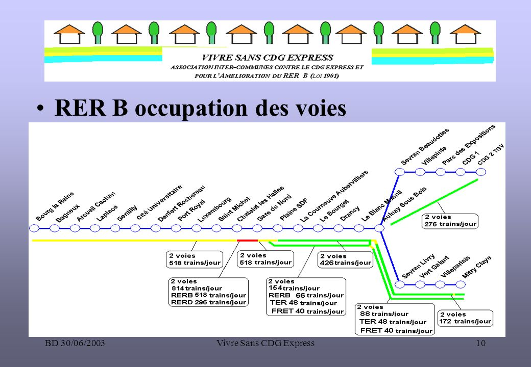 RER B occupation des voies
