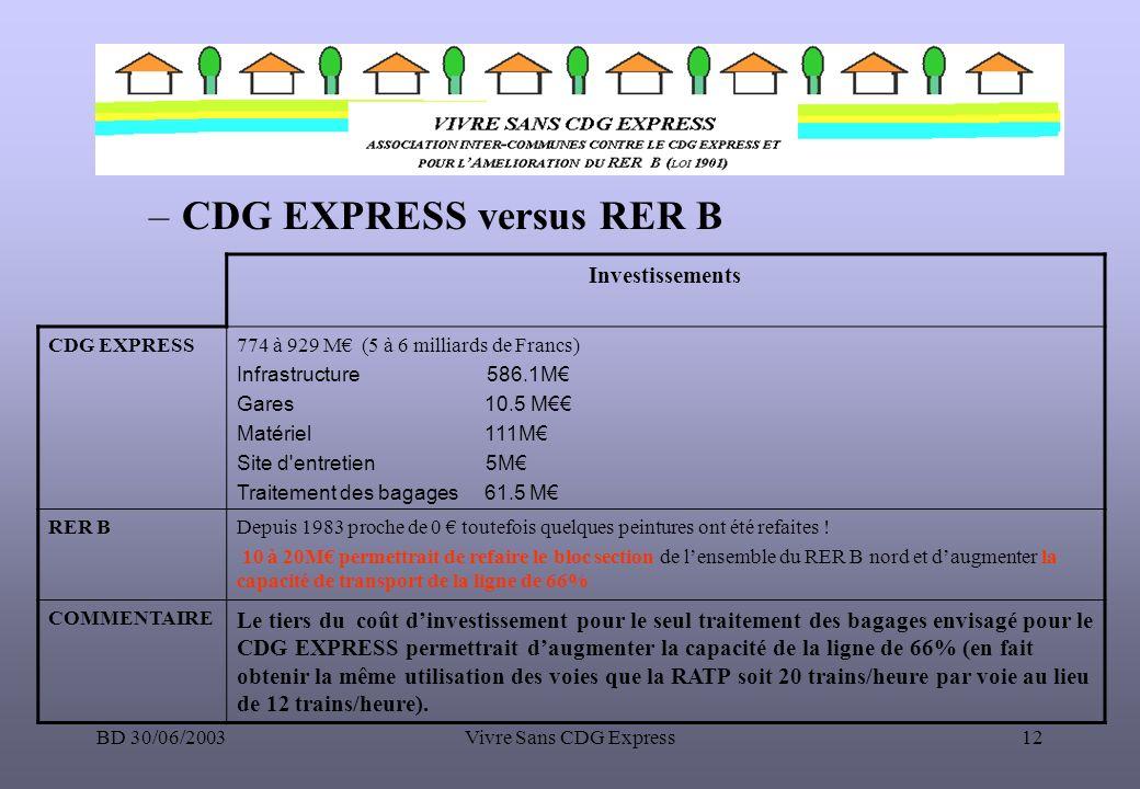 CDG EXPRESS versus RER B
