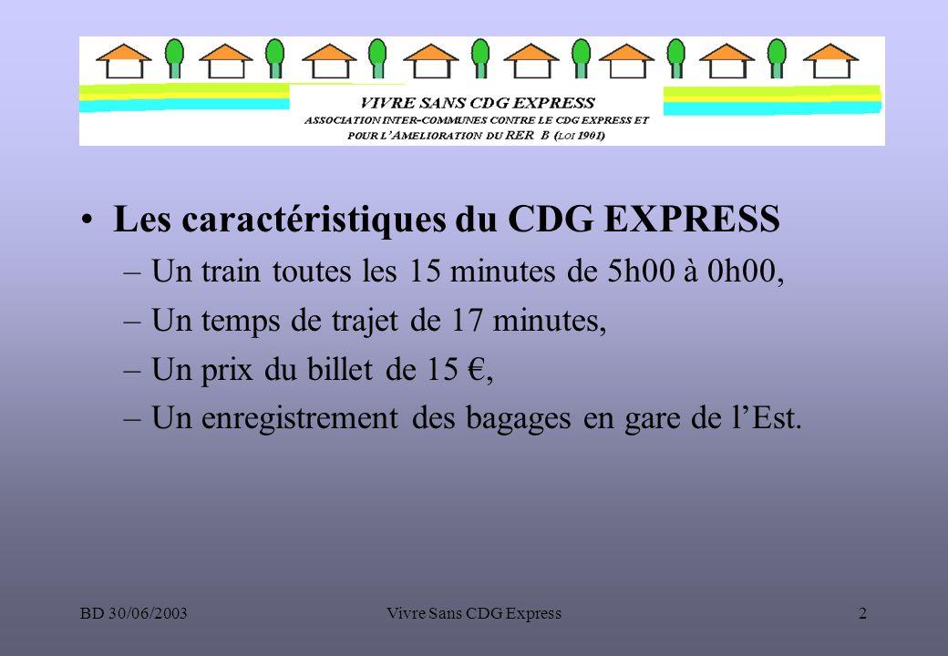 Les caractéristiques du CDG EXPRESS