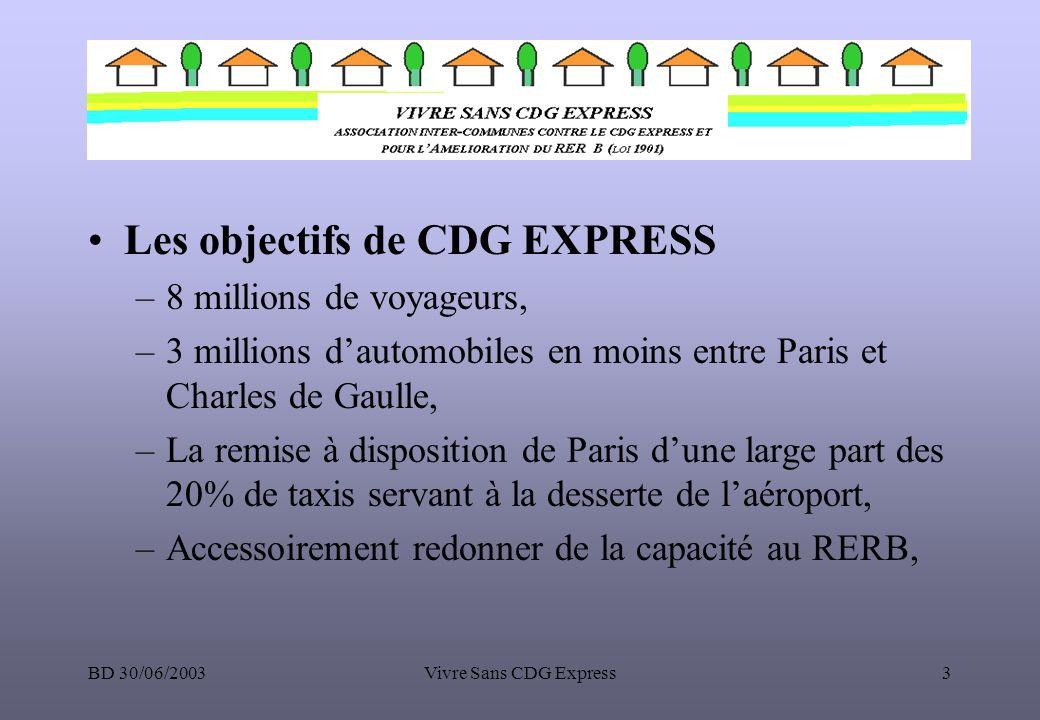 Les objectifs de CDG EXPRESS