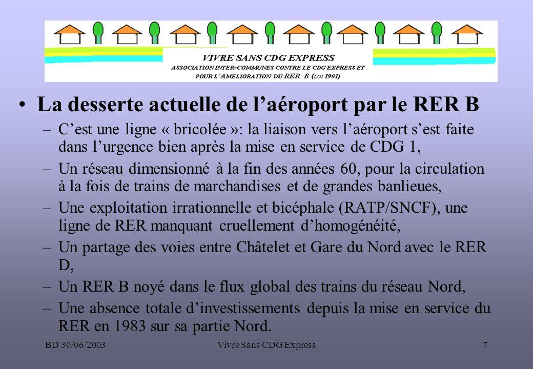 La desserte actuelle de l'aéroport par le RER B