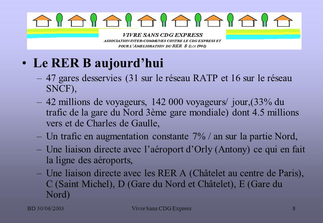 Le RER B aujourd'hui 47 gares desservies (31 sur le réseau RATP et 16 sur le réseau SNCF),