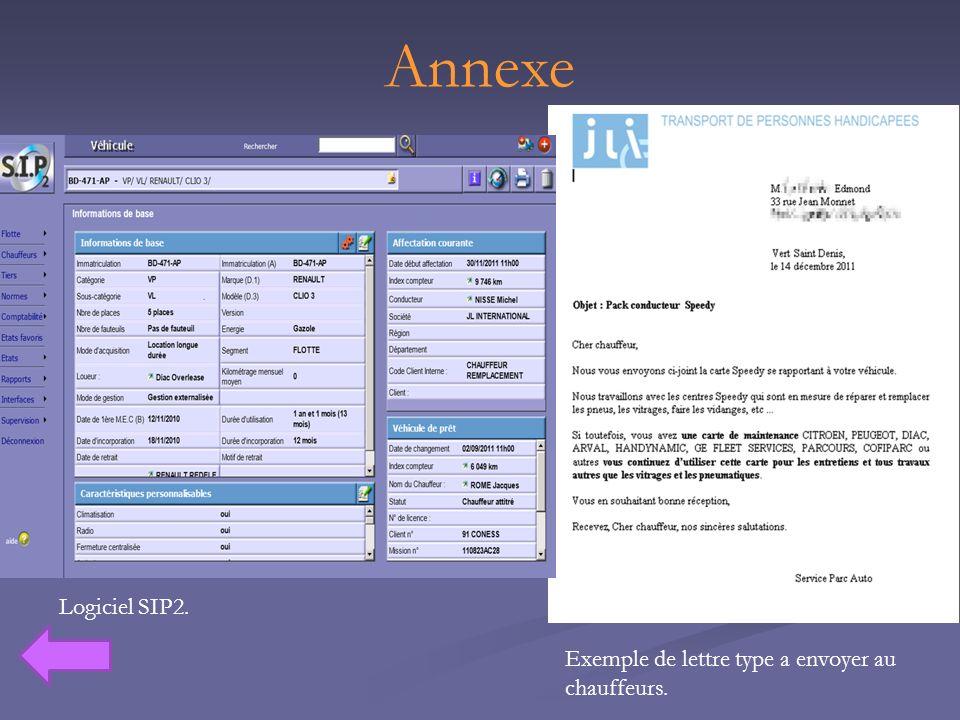Annexe Logiciel SIP2. Exemple de lettre type a envoyer au chauffeurs.