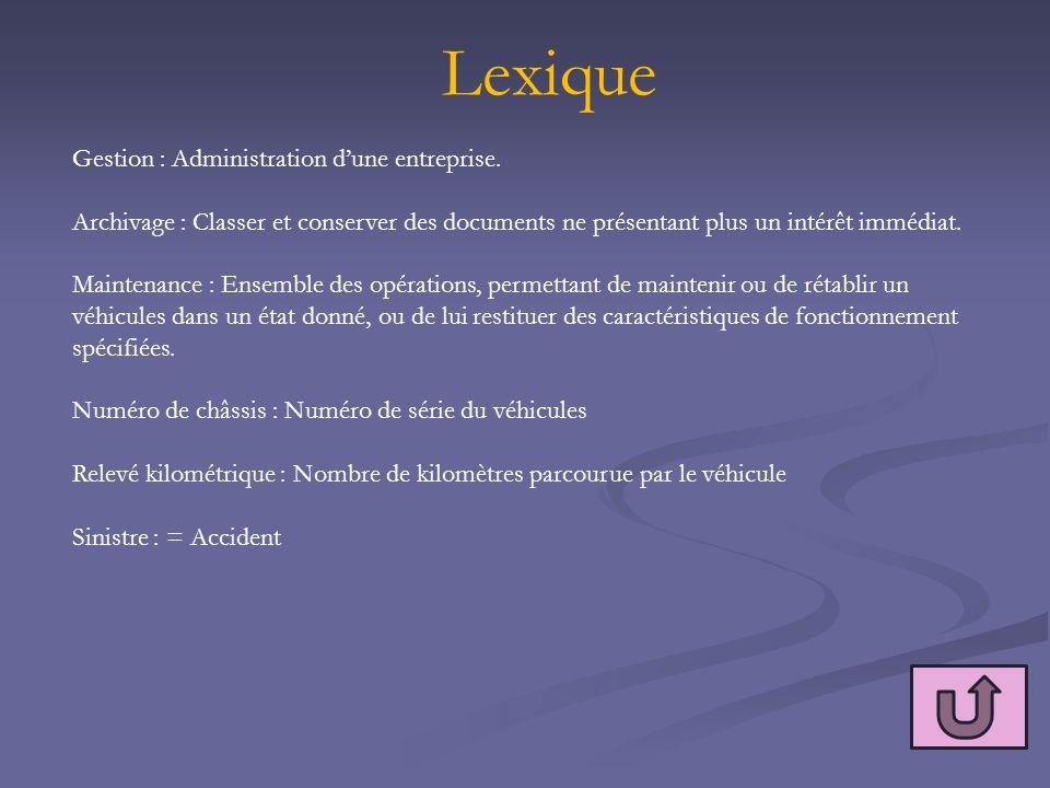 Lexique Gestion : Administration d'une entreprise.