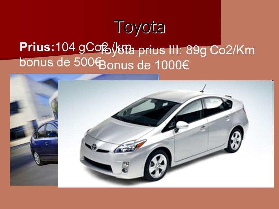 Toyota Prius:104 gCo2 /km, bonus de 500€