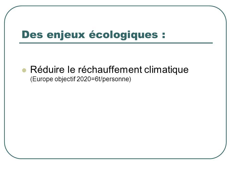 Des enjeux écologiques :