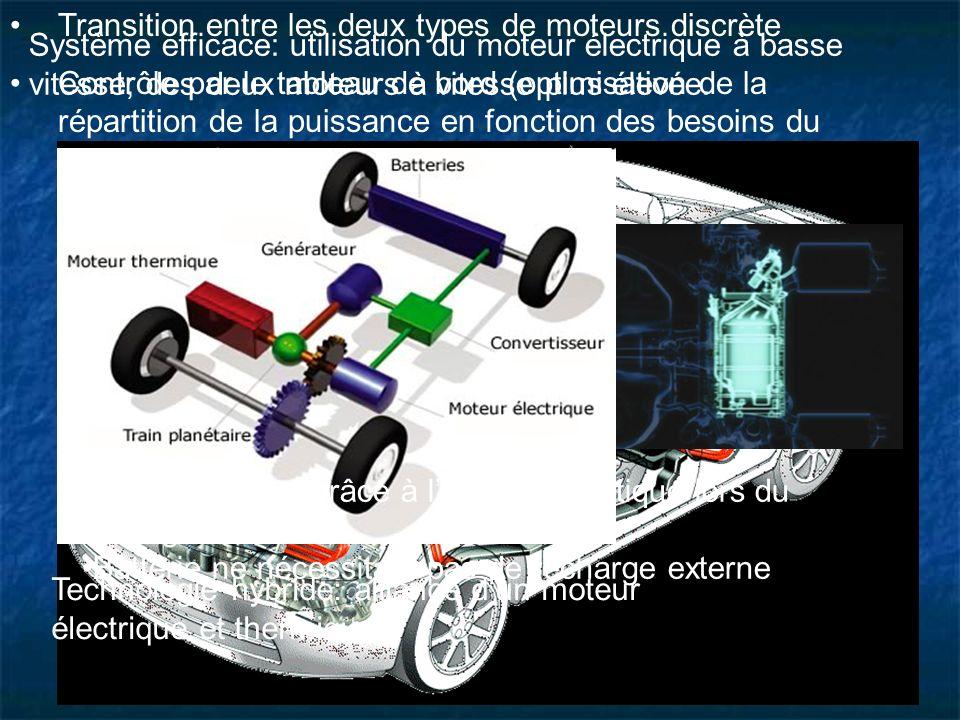 La technologie hybride