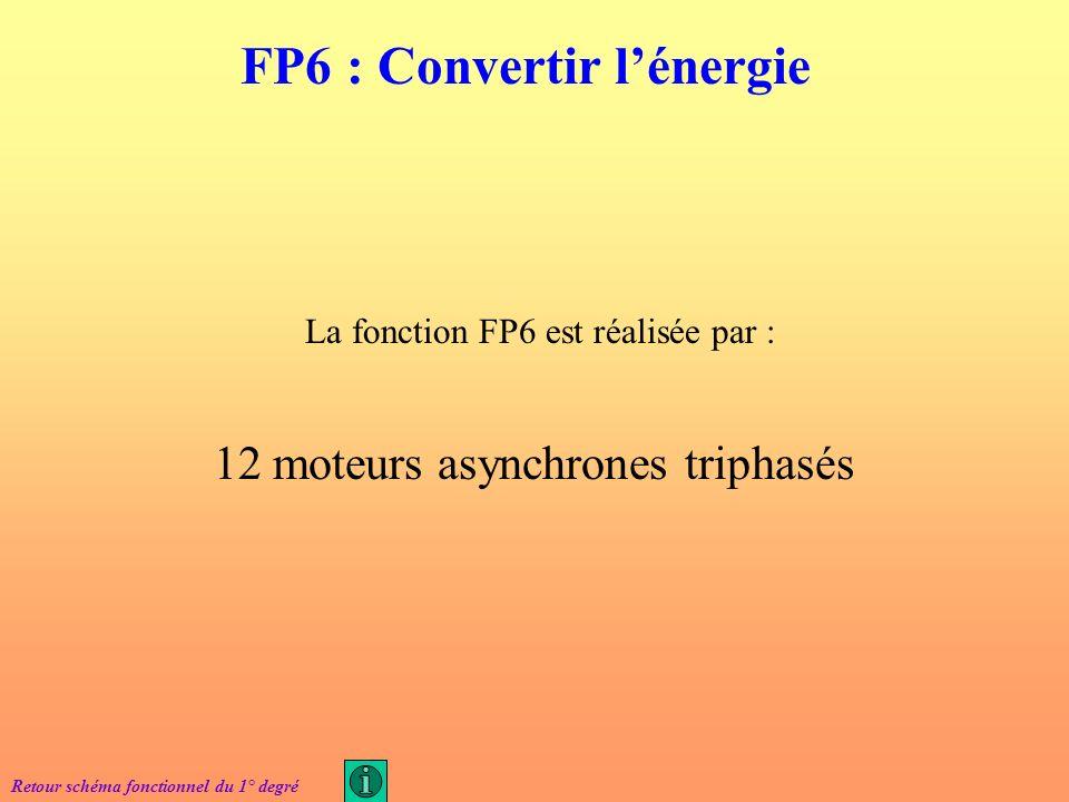 FP6 : Convertir l'énergie